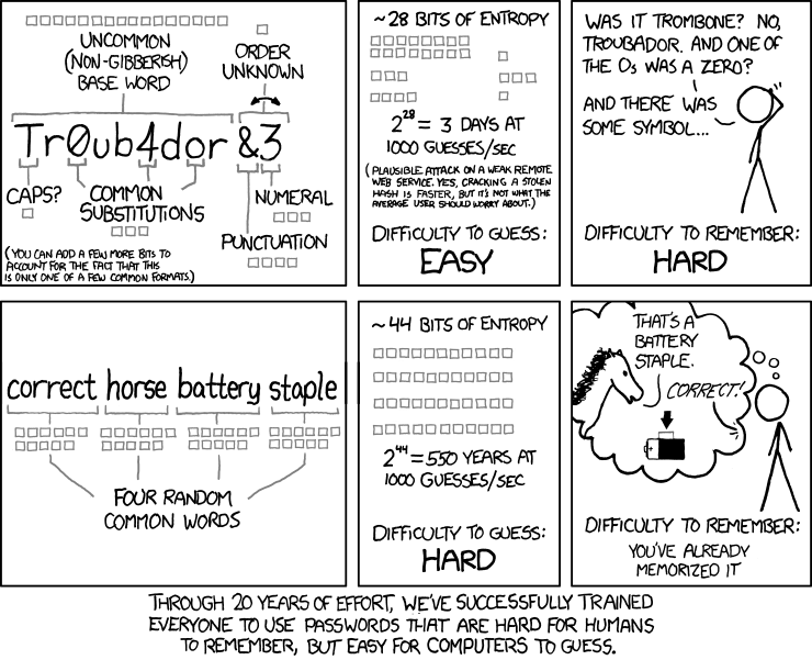XKCD or Why we need science literacy - Computer Science